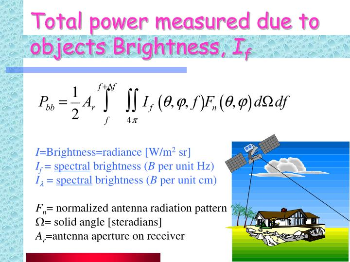Total power measured due to objects Brightness,