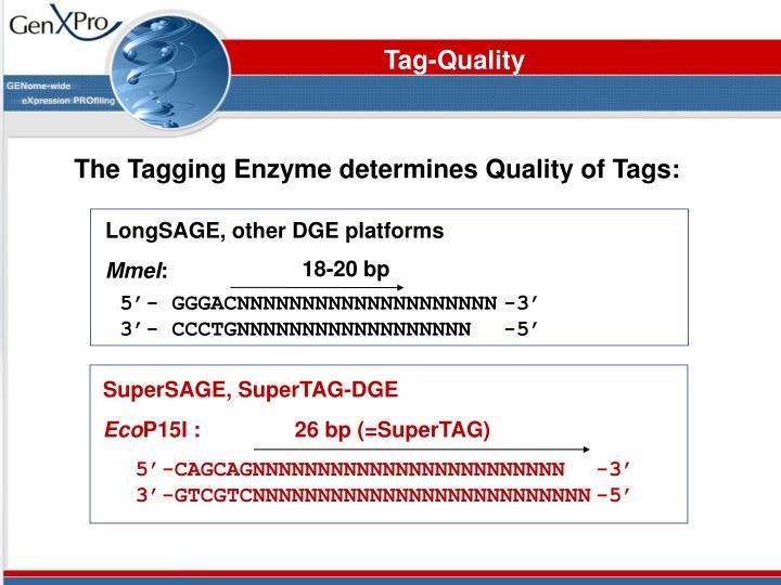 Tag-Quality