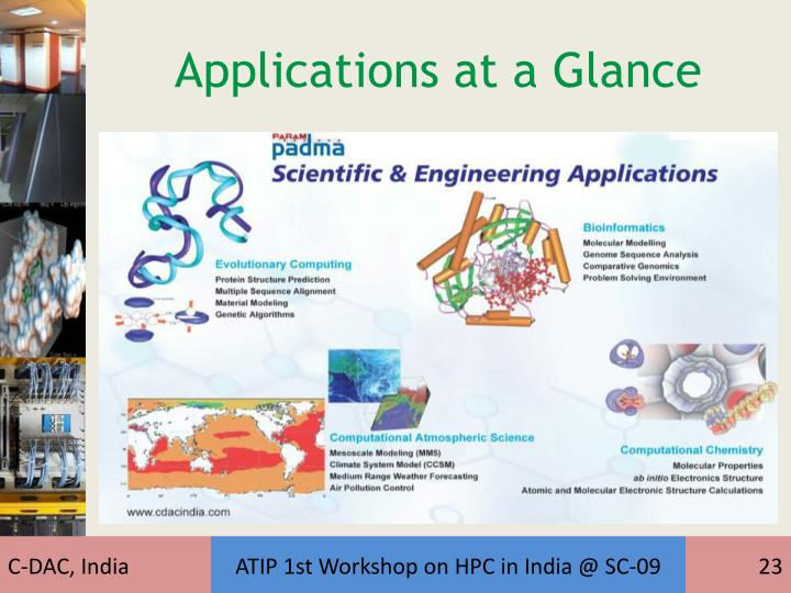 Applications at a Glance