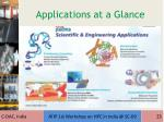 applications at a glance1