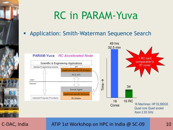 RC in PARAM-Yuva
