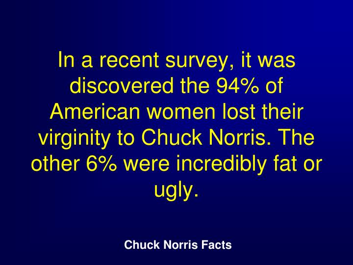 In a recent survey, it was discovered the 94% of American women lost their virginity to Chuck Norris. The other 6% were incredibly fat or ugly.
