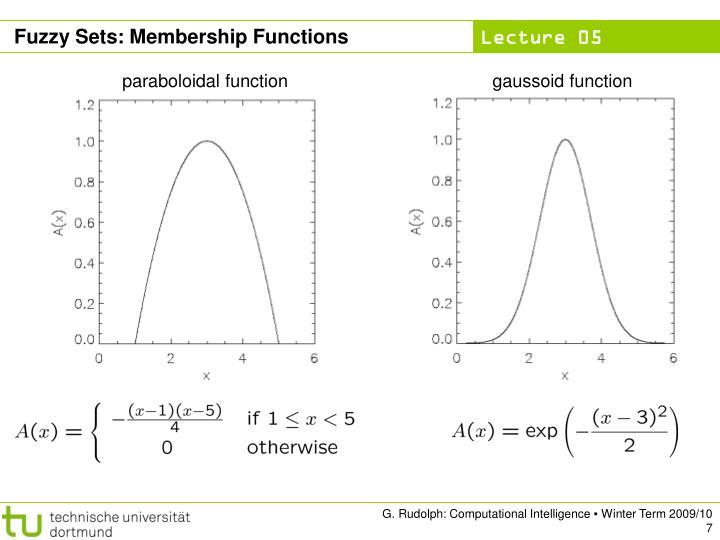 paraboloidal function