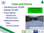 costs and grants