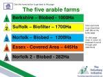the five arable farms