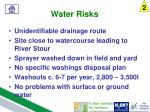 water risks1