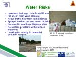 water risks3