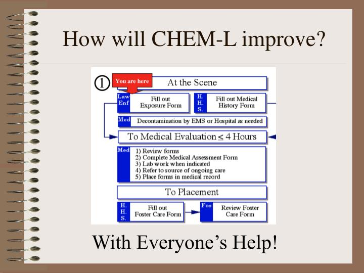 How will CHEM-L improve?