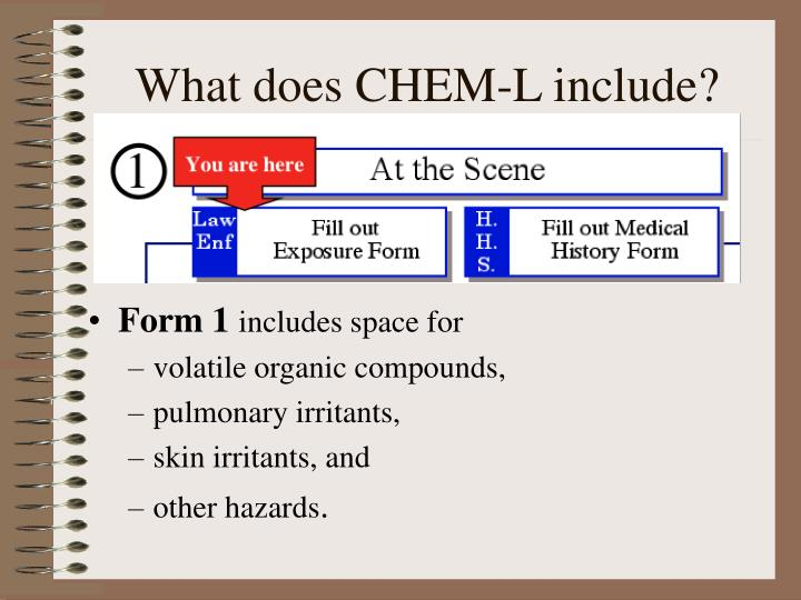 What does CHEM-L include?