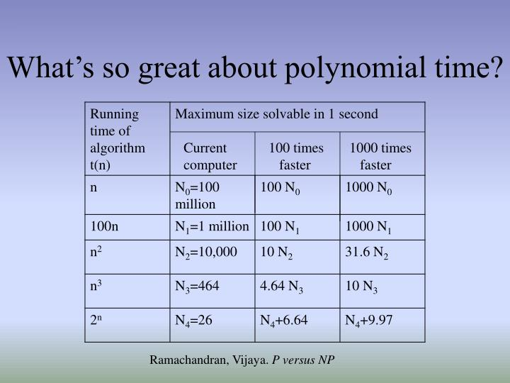 What's so great about polynomial time?