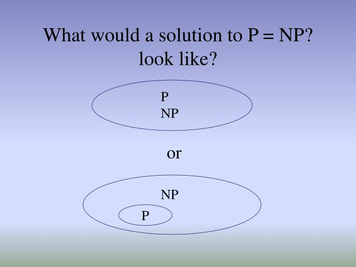 What would a solution to P = NP? look like?