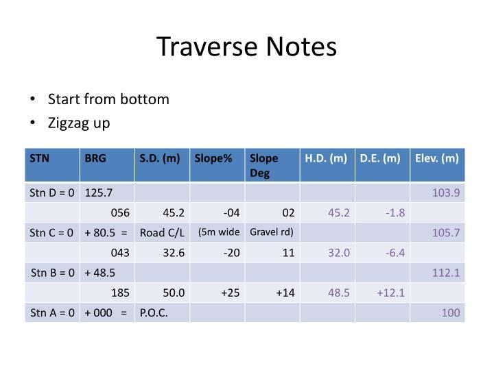 Traverse Notes