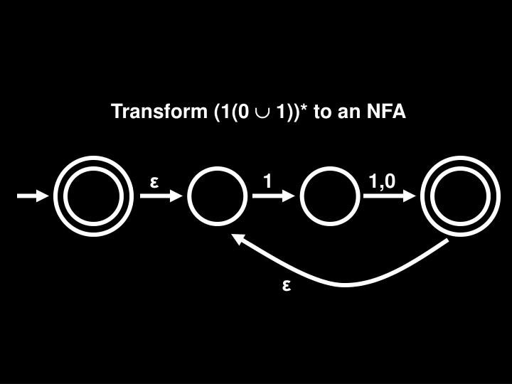 Transform (1(0  1))* to an NFA