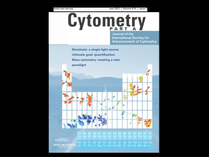 Single cell mass cytometry adapted to measurements of the cell cycle