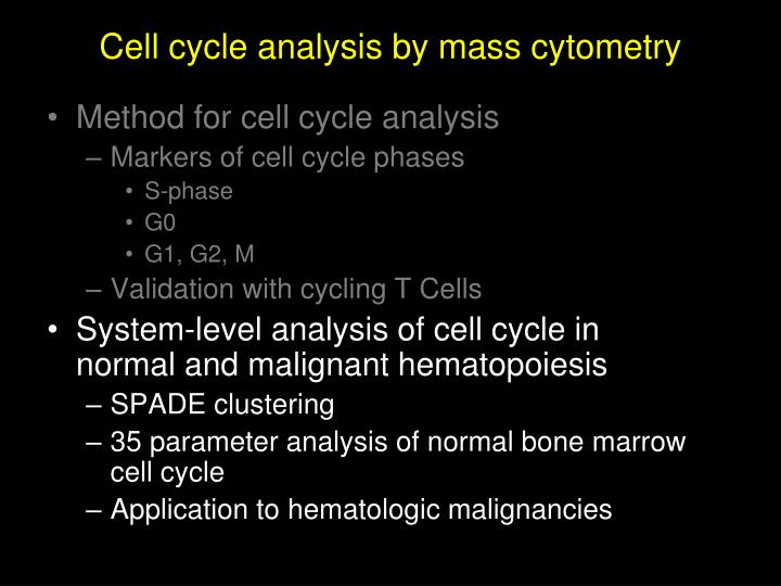 Cell cycle analysis by mass cytometry