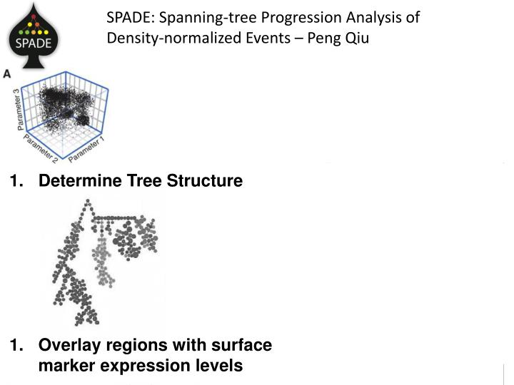 SPADE: Spanning-tree Progression Analysis of Density-normalized Events – Peng