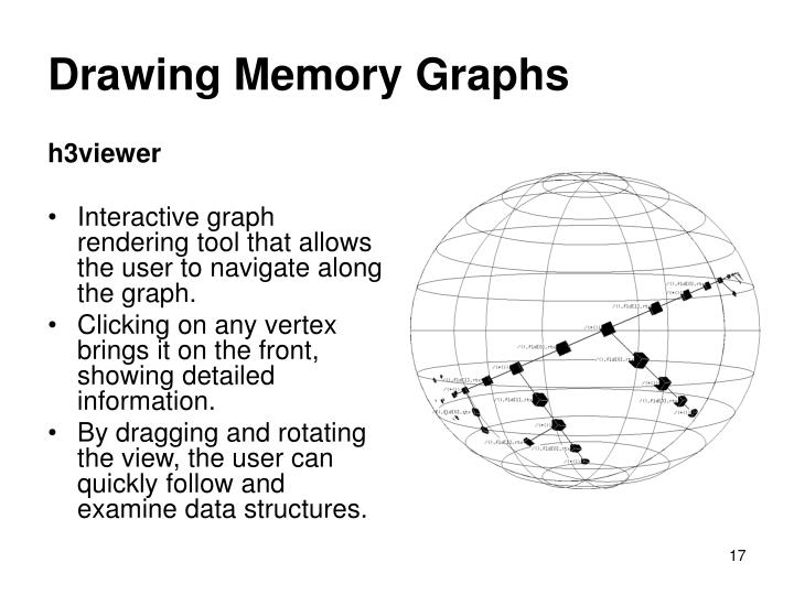 Drawing Memory Graphs