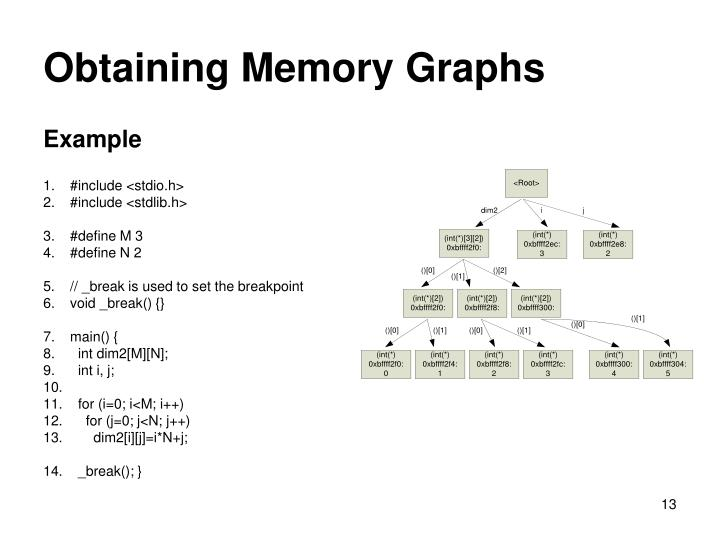 Obtaining Memory Graphs
