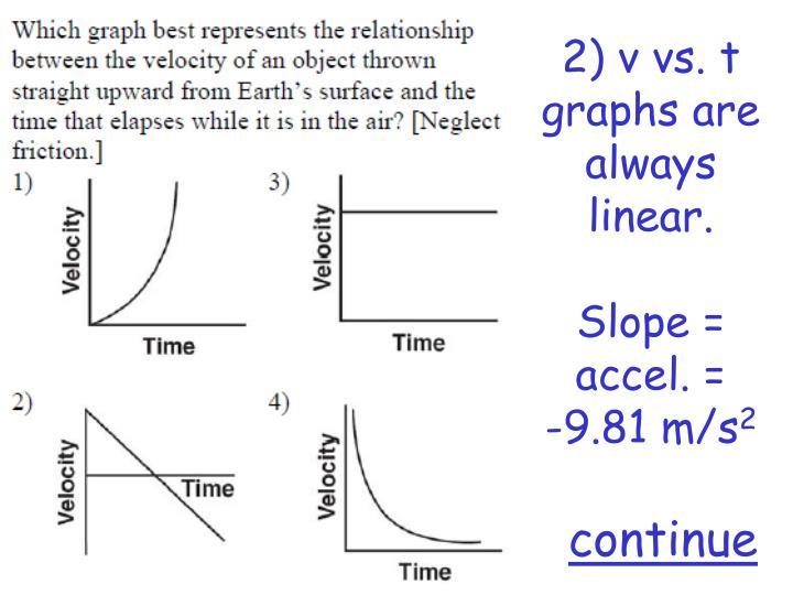 2) v vs. t graphs are always linear.