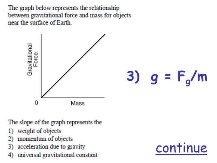 3)  g = F