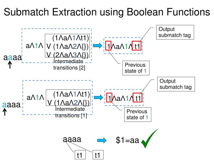 Submatch Extraction using Boolean Functions