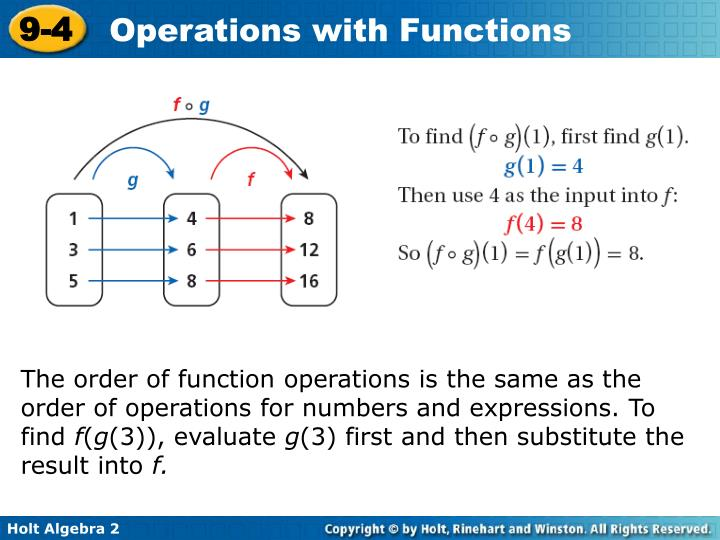 The order of function operations is the same as the order of operations for numbers and expressions. To find