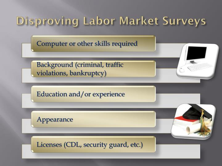 Disproving Labor Market Surveys