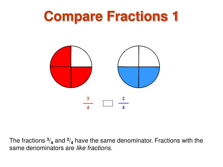 Compare Fractions 1