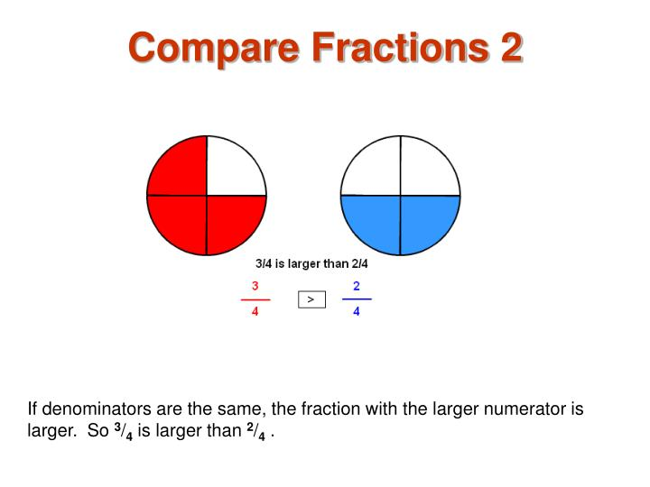Compare Fractions 2