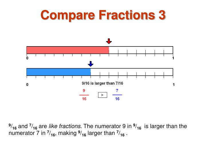 Compare Fractions 3