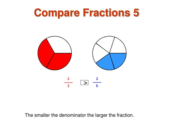 Compare Fractions 5