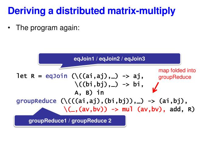 Deriving a distributed matrix-multiply