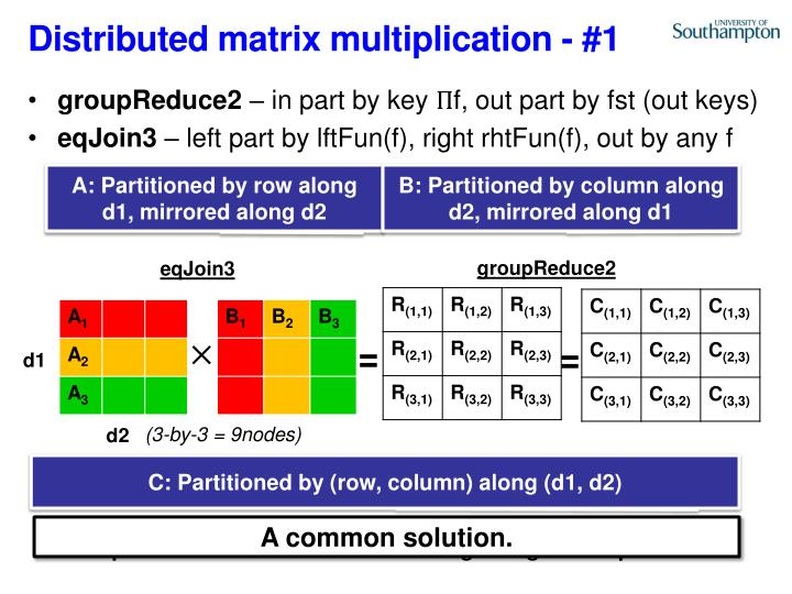 Distributed matrix multiplication - #1