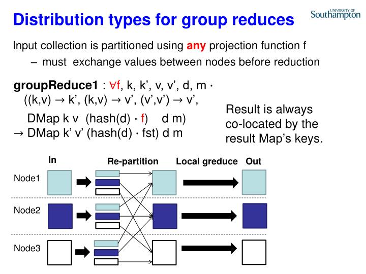Distribution types for group reduces