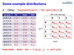 some example distributions3