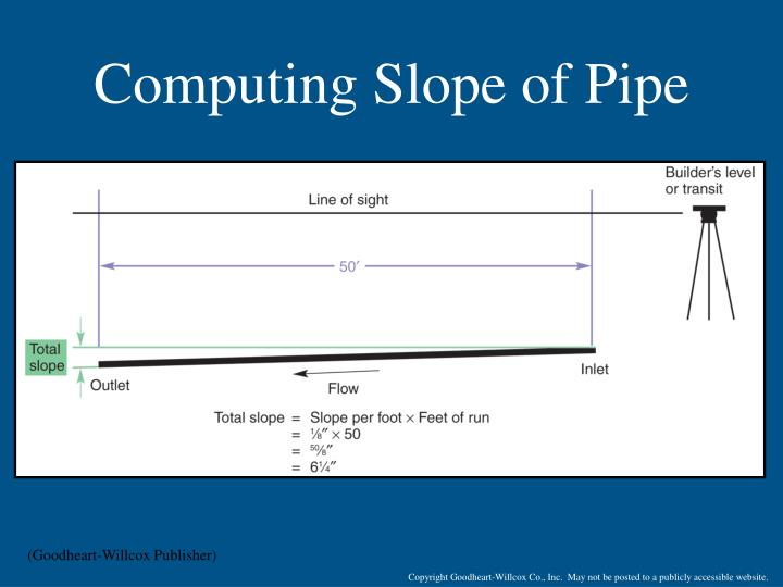 Computing Slope of Pipe