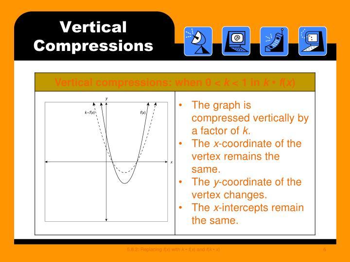 Vertical Compressions