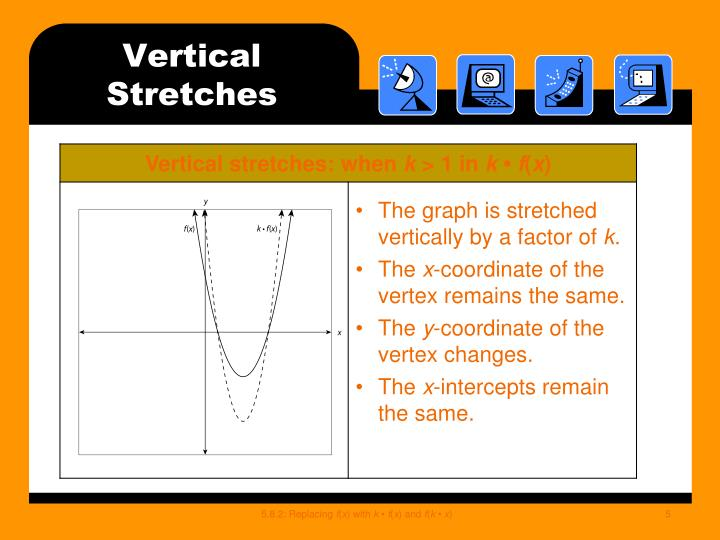 Vertical Stretches