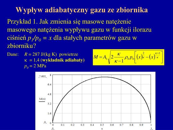 Przykład 1. Jak zmienia się masowe natężenie masowego natężenia wypływu gazu w funkcji ilorazu ciśnień