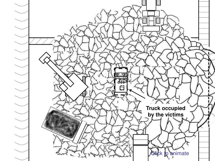 Truck occupied by the victims