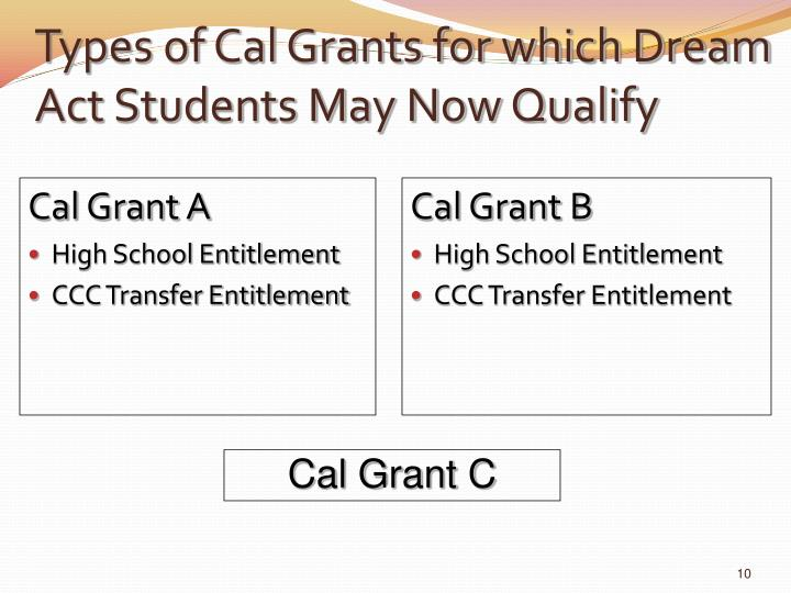 Types of Cal Grants for which Dream Act Students May Now Qualify