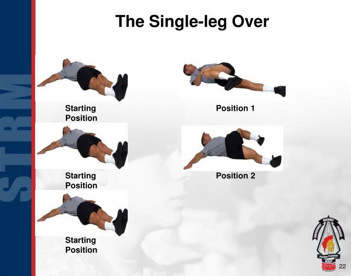 The Single-leg Over