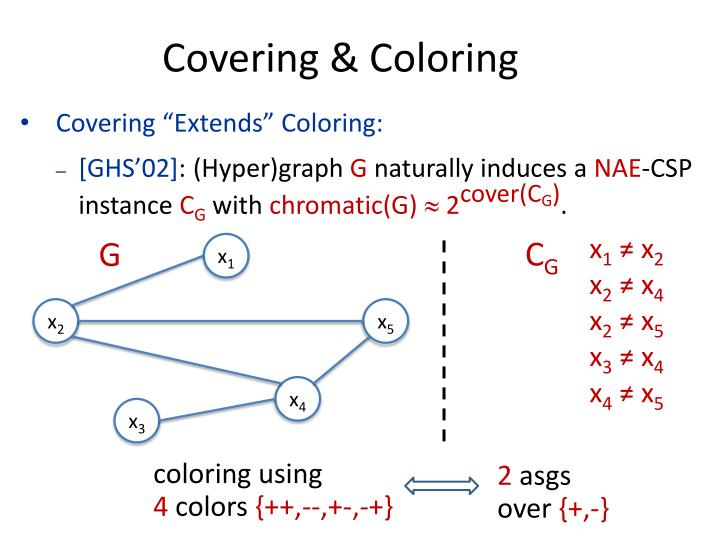"Covering ""Extends"" Coloring:"