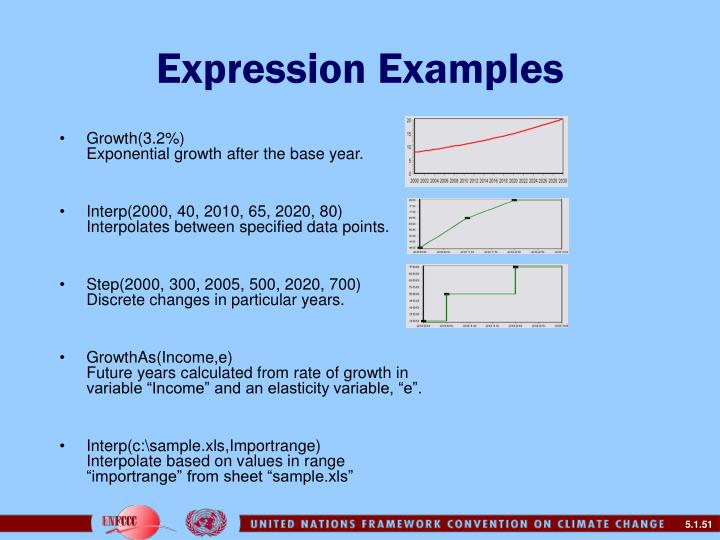 Expression Examples