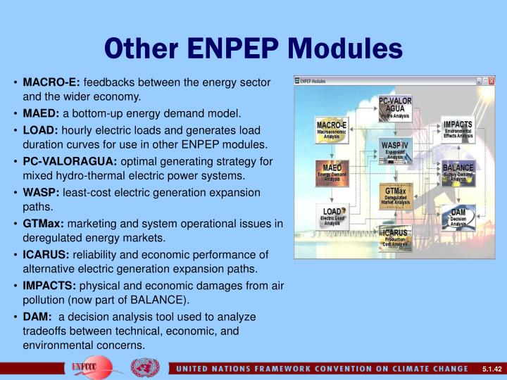Other ENPEP Modules