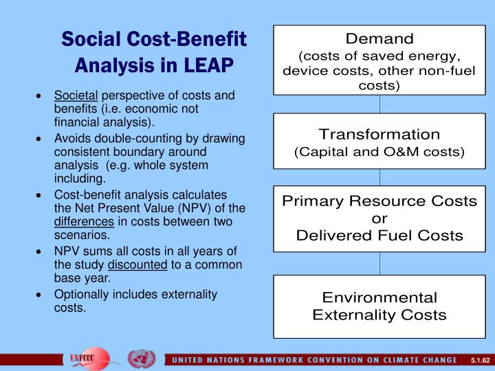Social Cost-Benefit Analysis in LEAP