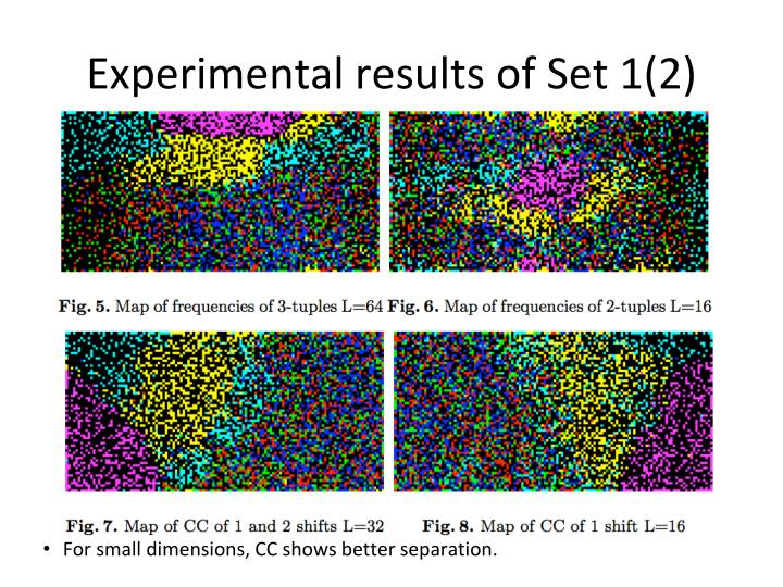 Experimental results of Set 1(2)
