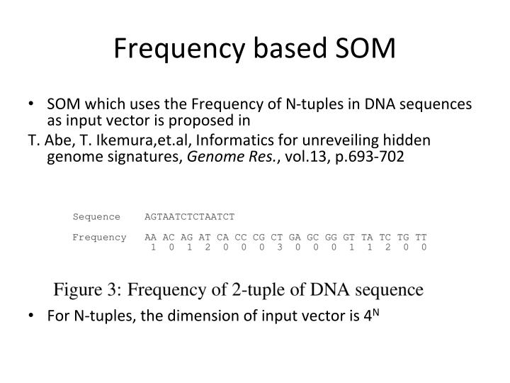 Frequency based SOM