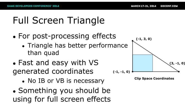 Full Screen Triangle