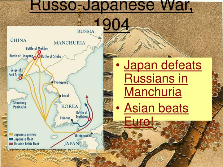 Russo-Japanese War, 1904